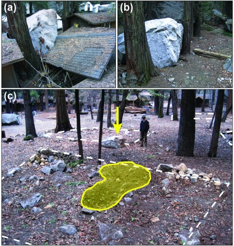 Fig. 2. Rockfall hazard and risk in Yosemite Valley's Curry Village. (a) Cabin damage resulting from an October 2008 rockfall. (b) The same area following removal of more than 200 cabins in 2013. (c) Successful mitigation of rockfall risk. Dashed white lines indicate footprints of removed cabins. The yellow arrow identifies an approximately 1-cubic-meter boulder that fell in February 2014, and the yellow shaded area shows the impact crater from this boulder within the footprint of a former cabin.