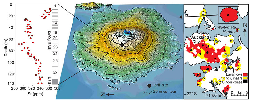 Fig. 1. (middle) Digital elevation map of Rangitoto volcano showing the location of the drill site (courtesy of Gabor Kereszturi) and (left) the composition of basalt lavas found in the core, plotted in parts per million of strontium at depth. The column shows numbered lava flows and pyroclastic ash in core. (right) Map of the Auckland Volcanic Field in North Island, New Zealand.