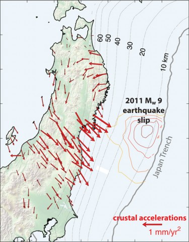 Red arrows represent the size and direction of crustal accelerations estimated from GPS measurements in Honshu, Japan, during the 15 years before the devastating magnitude 9 earthquake of 2011. The accelerations adjacent to the 2011 rupture, which are shown as contours of slip, signify a continuously decreasing rate of coupling on the plate interface. Mavrommatis