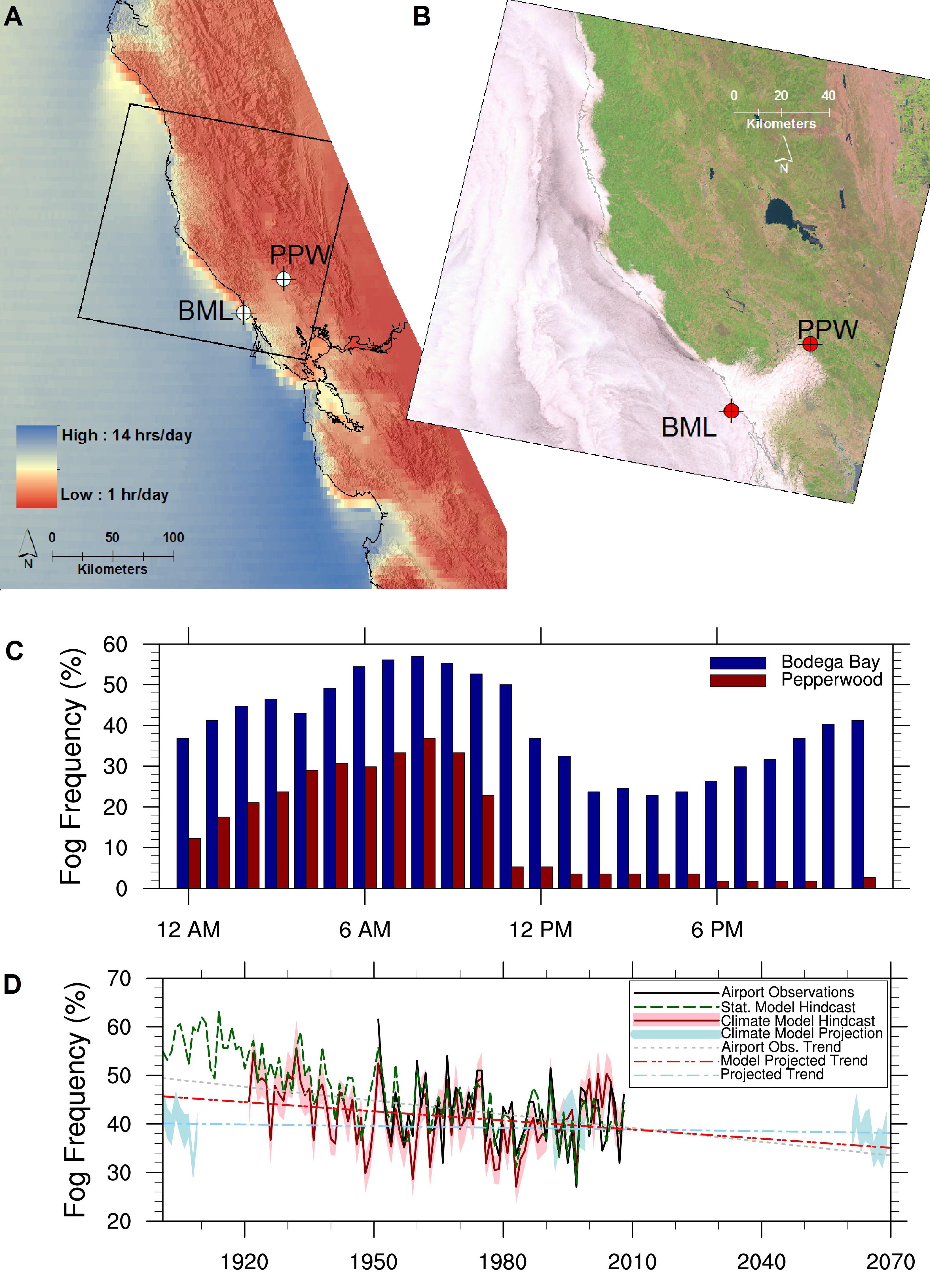 Coastal fog climate change and the environment eos fog frequency along a coastal bodega marine laboratory bml biocorpaavc