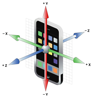 Most smartphones are equipped with a magnetometer that measures the local magnetic field in three dimensions. A phone's orientation can be worked out by combining data from the magnetometer and its accelerometer, which detects how the phone's orientation has moved relative to a baseline reference position. CrowdMag collects these magnetometer and accelerometer data. (Credit: NGDC/NOAA)