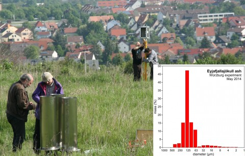 Fig. 1. Getting ready for the first experimental run: Scientists check the impulse cannons (left side in the foreground). An electrical field sensor is prepared by the team from the UK Met Office and National Centre for Atmospheric Science (right side in the background). The inset graph shows the grain size distribution of the ash used in the experiments. Credit: Physikalisch Vulkanologisches Labor, Uni-Wuerzburg