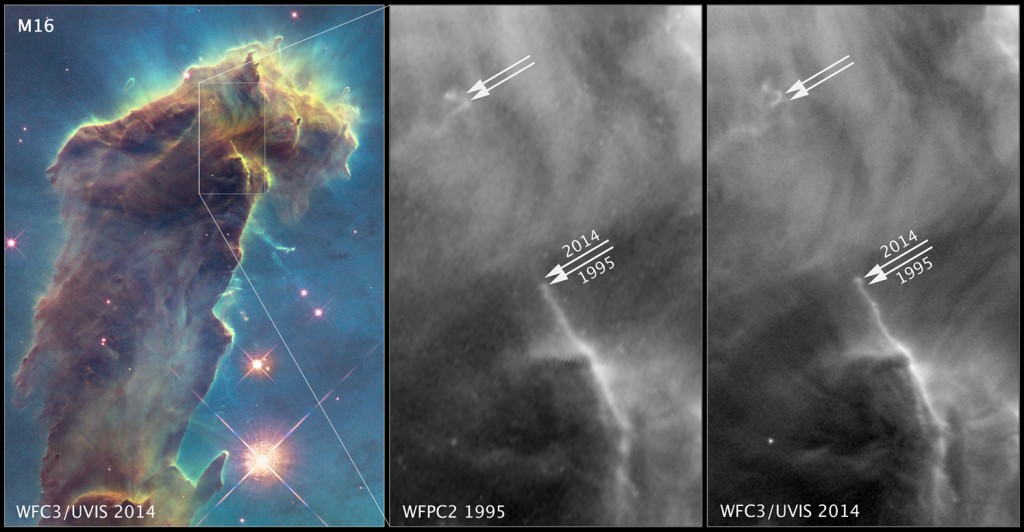 A comparison of features in the newly released Pillars of Creation image with observations from the original image. Credit: NASA, ESA, and the Hubble Heritage Team (STScI/AURA)