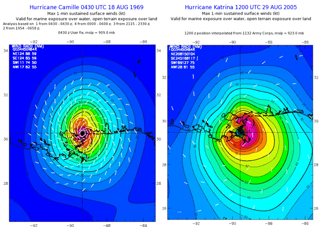 Side-by-side diagrams of Hurricanes Camille (1969, category 5) and Katrina (2005, category 3) show the vast difference in their sizes. Credit: Mark Powell, NOAA Hurricane Research Center