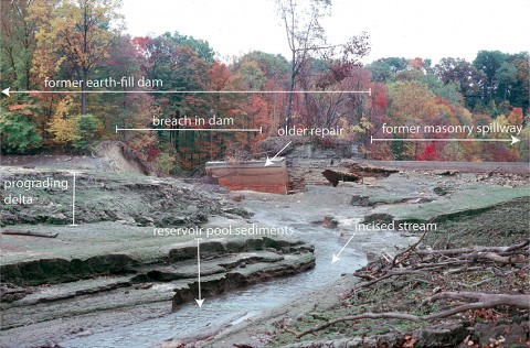 Fig. 1. Dewatered impoundment showing the complexity of reservoir sediments. The IVEX Corporation dam on the Chagrin River in Ohio was constructed in 1842 and failed in 1994 after losing 86% of its storage capacity. Note the flood stratigraphy in the reservoir pool sediments and downstream movement (progradation) of the delta from upstream of the reservoir to the spillway. Within minutes of the failure, the rejuvenated channel incised 4.5 meters through the reservoir sediments and started widening. Credit: James E. Evans