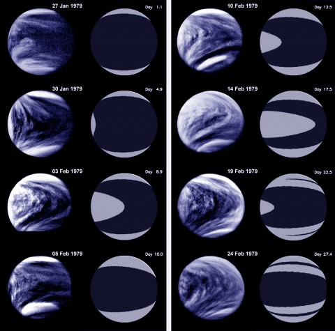"""The left-hand columns show the 30-Earth-day time evolution of the Y-feature as documented with Pioneer Venus OCPP cloud photo-polarimeter images. The right-hand column shows modeling results for the gradual distortion that the new Kelvin-like wave would undergo during the same time period due to Venus's winds. This model also explains the so-called """"dark spiral streaks"""" (first documented by the Mariner 10 mission) as the phase of the wave at high latitudes becomes stretched after encircling the planet several times. Credit: NASA and ESA, Peralta et al."""