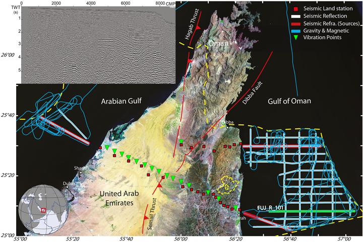 Fig. 1. This satellite image shows the site of the experiments. Shots for the refraction experiment were fired offshore (thick red lines) and recorded on land by broadband seismometers (red squares). Reflection transects are indicated by white lines. Gravity and magnetic data (light blue lines) were acquired throughout the cruise. We plan to deploy vibroseis trucks to several locations (green inverted triangles) to complement the existing data set. The yellow dashed line depicts the boundary between the United Arab Emirates (UAE) and other countries; the bottom left inset shows the location of the UAE. The top left inset shows a seismic record for reflection line FUJ_R_101 (highlighted in green). Credit: Adapted from Landsat