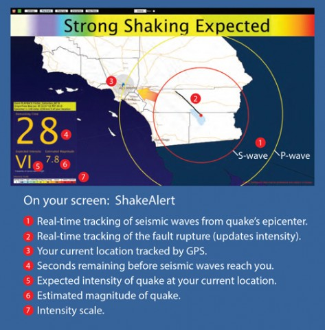An illustration of an earthquake early warning alert that ShakeAlert users could receive. The project's developers have designed ShakeAlert to transmit alerts through smartphones, radio, television, and other communication systems. Credit: USGS