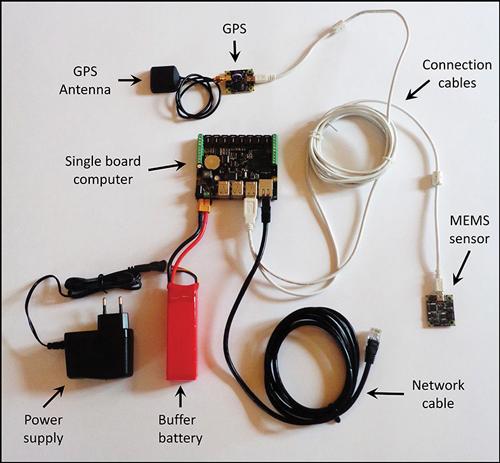 internal-devices-phidgets-gps