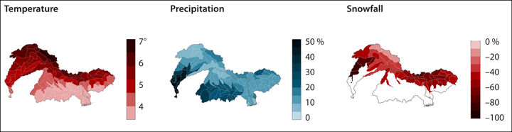 Fig. 3. Projected changes in temperature, precipitation, and snowfall in subbasins of the Indus, Ganges, and Brahmaputra basins. Data are Coupled Model Intercomparison Project Phase 5 (CMIP5) multimodel mean changes from 1971–2000 to 2071–2100, with the Representative Concentration Pathway (RCP) 8.5 scenario; methods were described by Viste and Sorteberg [2015]. Credit: Ellen Viste, CC BY 3.0