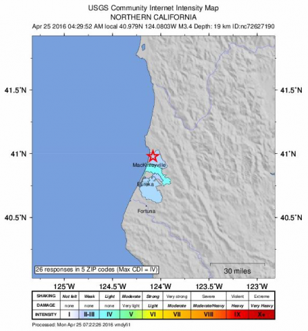 The Did You Feel It? site uses voluntary reports to create earthquake intensity maps, like this one of a magnitude 3.4 earthquake on 25 April near McKinleyville in northern California.