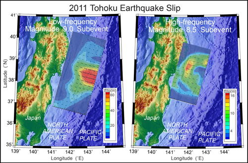 Fig. 1. Fault slip from the Mw9 Tohoku, Japan, earthquake in 2011. Seismic and GPS waveform modeling revealed significant slip in patches with varying characteristics (amplitudes color coded), as if it were a composite of smaller earthquakes. The plate interface (fault) dips to the west. A downdip patch radiated the high-frequency waves that damaged buildings (right map), and the largest slip on an updip patch (left map) generated the enormous tsunami. Modified from Frankel [2013].