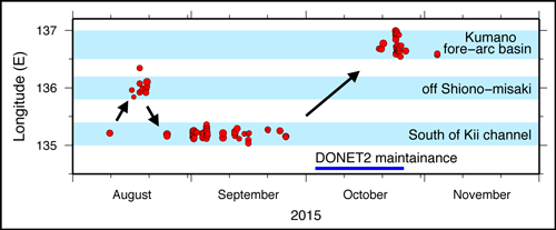 VLF earthquake activity in 2015.