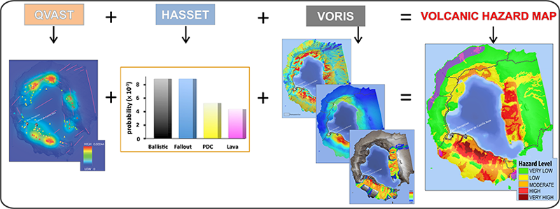 Example of the methodology used and results obtained using VOLCANBOX for long-term volcanic hazard assessment on Deception Island, between Antarctica and Argentina.