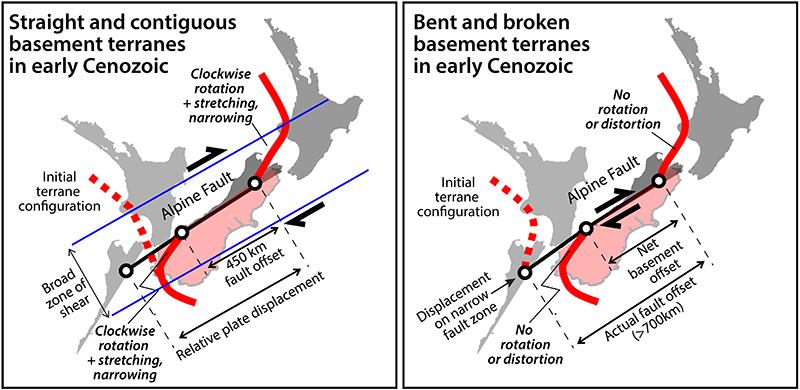 Cenozoic-displacement-geologic-features-New-Zealand-Alpine-Fault