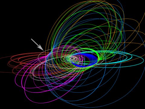 Reference trajectory for Cassini's extended Solstice Mission, 2010—2017. The many colored rings indicate the orbits of some of Saturn's other natural satellites. Credit: NASA