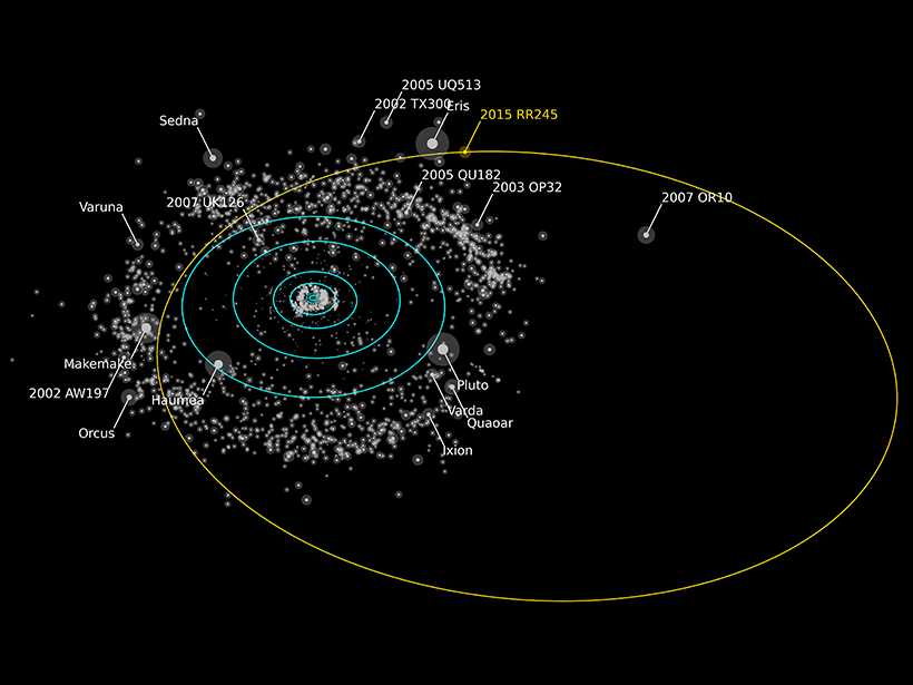 New-Found Dwarf Planet Points to Solar System's Chaotic ...