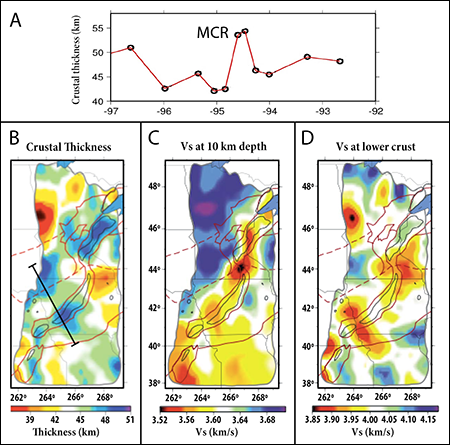 Different seismological data show various aspects of the Midcontinent Rift's structure.