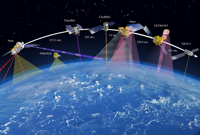 Satellites that cross the equator each day at 1:30 p.m. local time.