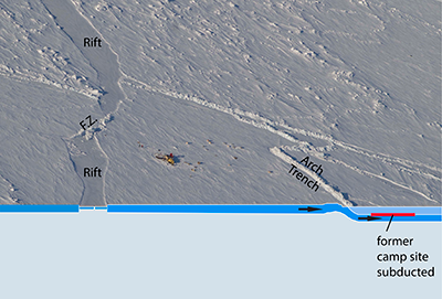 Hovercraft-based Arctic research station adrift on sea ice