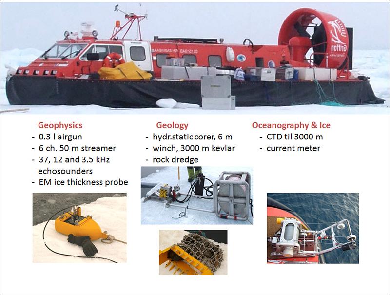 Hovercraft-based Arctic sea ice drift research station instrument setup