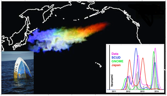 Simulation of marine debris drift from the 2011 tsunami in Japan using the IPRC Drift Model.