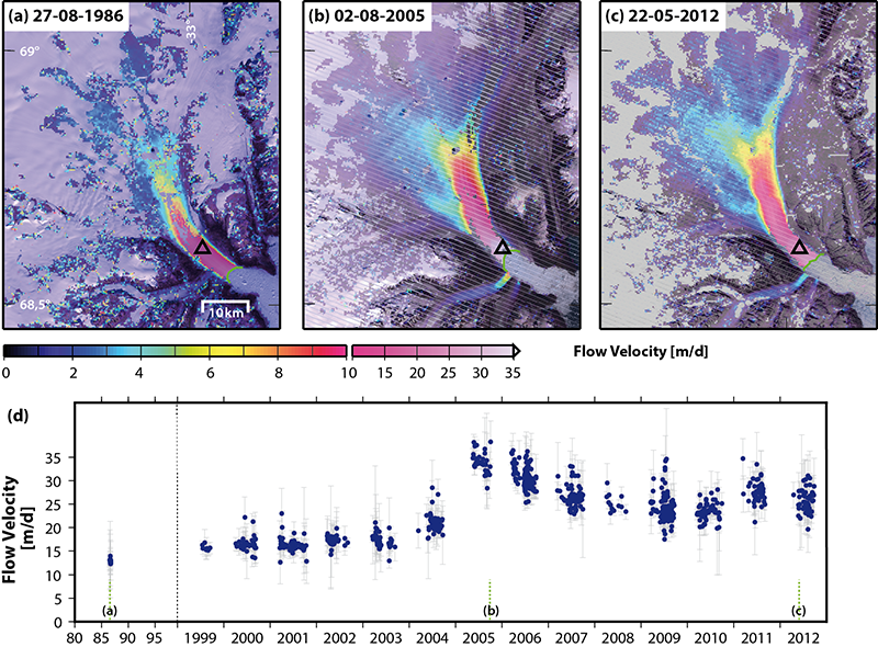 Flow velocity fields, in meters per day, of Kangerdlussuaq glacier, East Greenland