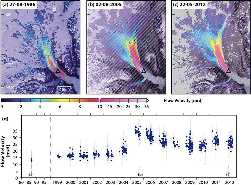 Flow velocity fields, in meters per day, of Kangerdlussuaq glacier, East Greenland