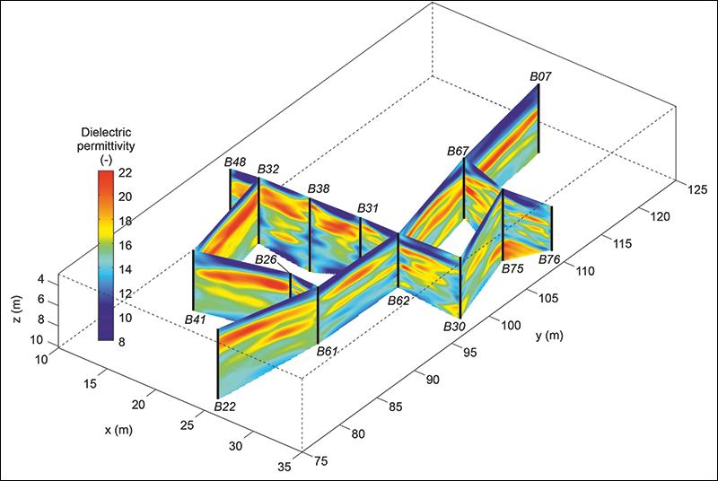 Radar waves sent between boreholes offer insight into aquifer structures