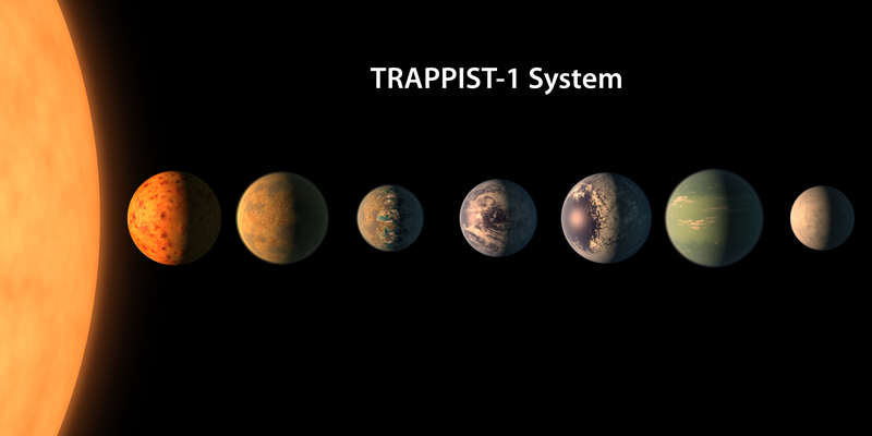 Artist's representation of the seven planets in the TRAPPIST-1 system.