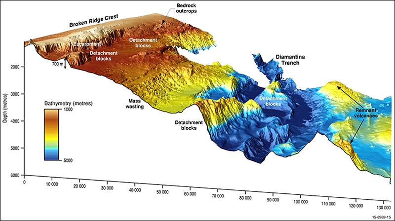 Three-dimensional model looking east along the Diamantina Escarpment.