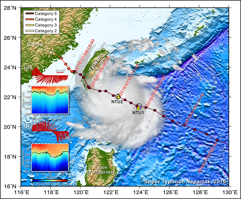 The track of Typhoon Nepartak and the locations of the two data buoys, NTU1 and NTU2.
