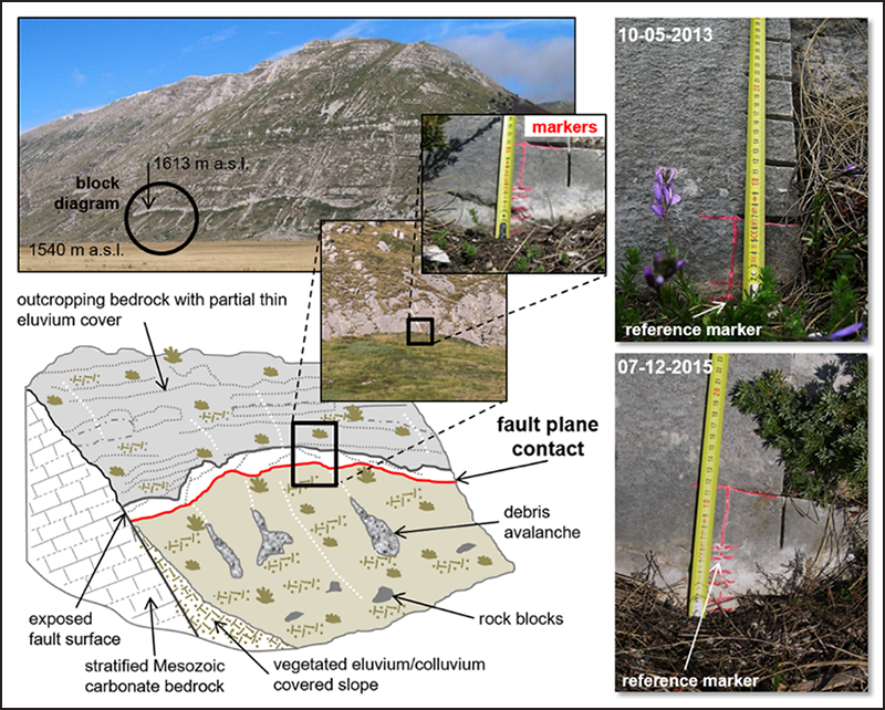 Researchers spot the real culprits behind rock exposures previously thought to be fault earthquake scarps.