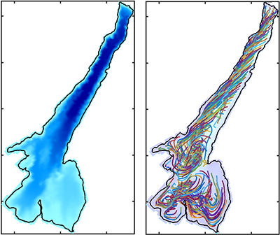 Lake Garda Depth (left) and modeled circulation (right).