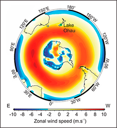 Location of Lake Ohau relative to the Southern Hemisphere zonal wind flow at 10-meter altitude.