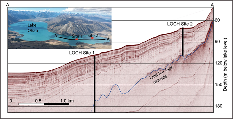 Locations of LOCH project drill holes in New Zealand's Lake Ohau.