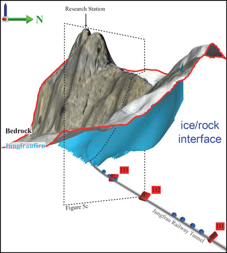Three-dimensional reconstructed bedrock shape (blue) under the uppermost part of the Aletsch glacier.