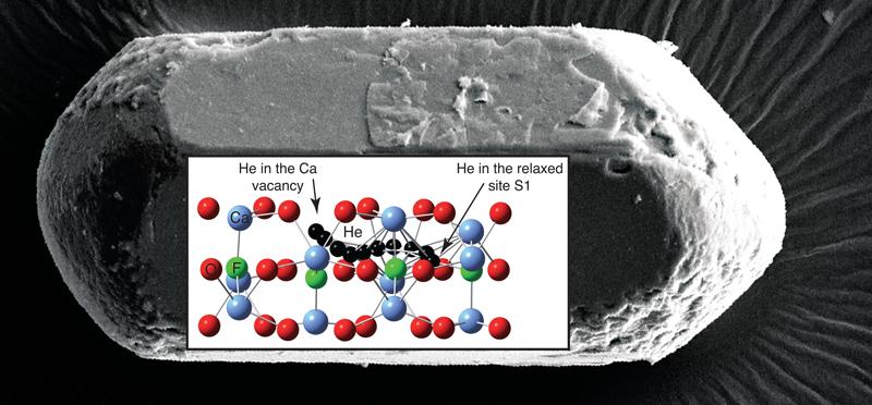 Uranium thorium helium dating