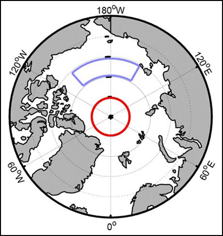 This figure shows the location of North Pole (red) and Pacific Central Arctic (blue) domains.