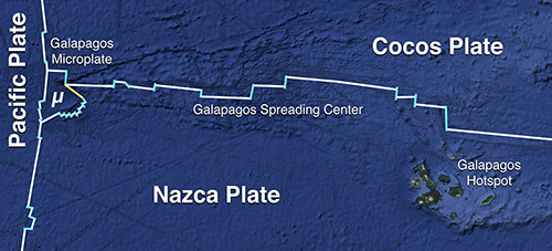 The Galápagos Microplate sits at a triple junction where three large plates meet.