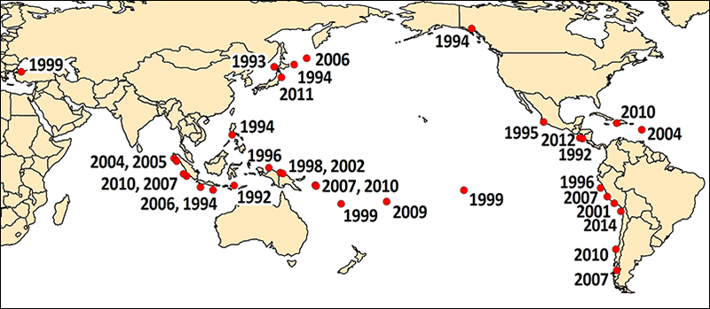 Spatial distribution and dates of ITSTs