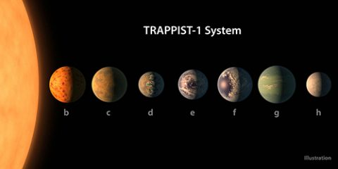 World Space Week: TRAPPIST exoplanets