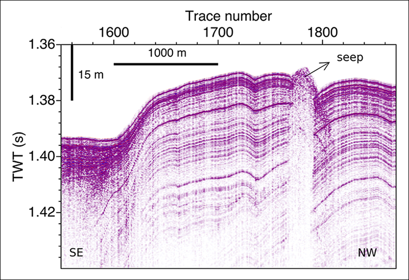 Subbottom acoustic cross section of the mound associated with the Del Mar methane seep