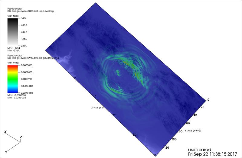 Simulation of Piedmont, California earthquake