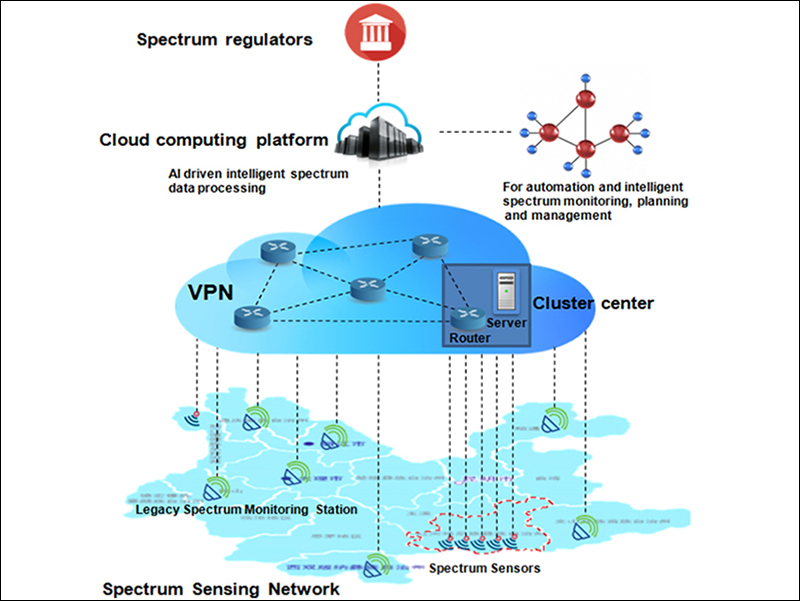 Researchers assess how sensor networks and data mining can be used to monitor radio waves