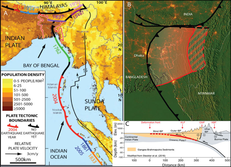 Tectonic boundaries, earthquake history, and population densities for Bangladesh