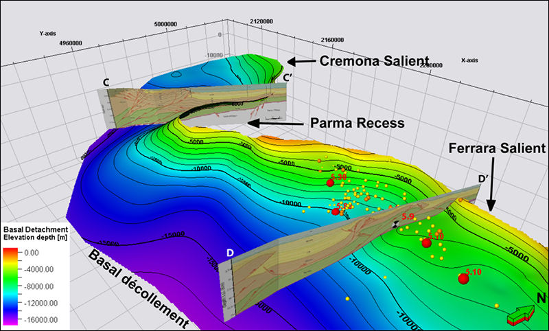 : Researchers examine well and seismic reflection data from Italy's Po Valley to understand the movement of the Northern Apennines
