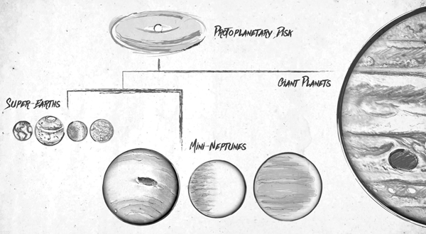 Formation pathways for small exoplanets