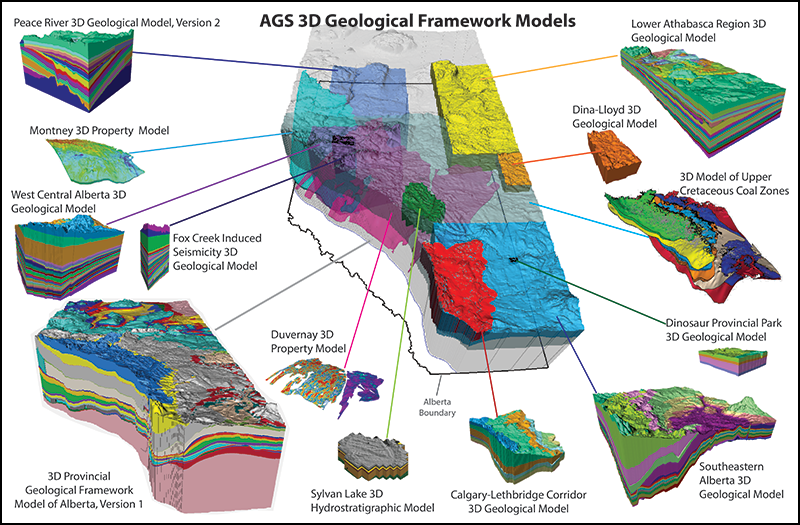 A set of 12 geological models known as the Geological Framework help researchers understand structures that underlie Alberta.