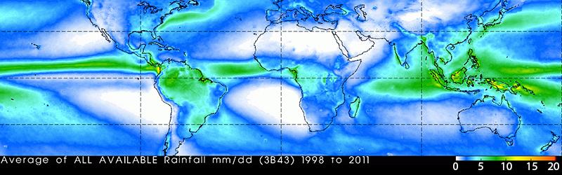 Global average rainfall rate